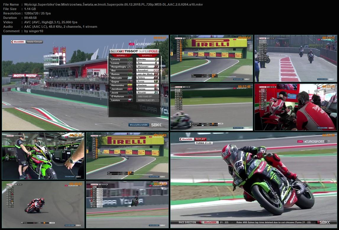 Mistrzostwa Świata Superbike'ów 2018
